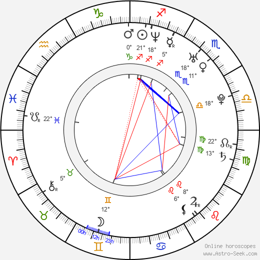 Charlie Talbert birth chart, biography, wikipedia 2019, 2020