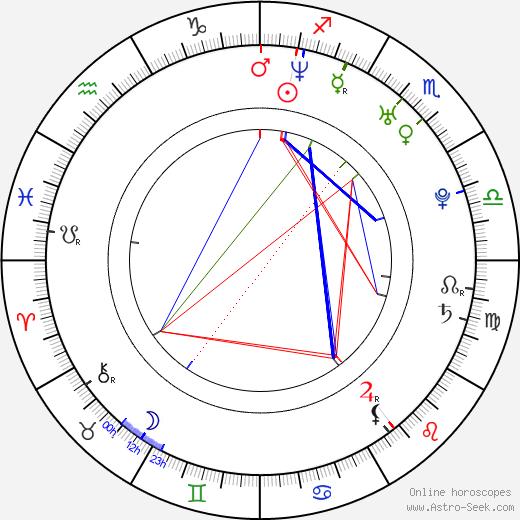 Daniela Písařovicová astro natal birth chart, Daniela Písařovicová horoscope, astrology