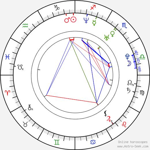 Estella Warren tema natale, oroscopo, Estella Warren oroscopi gratuiti, astrologia