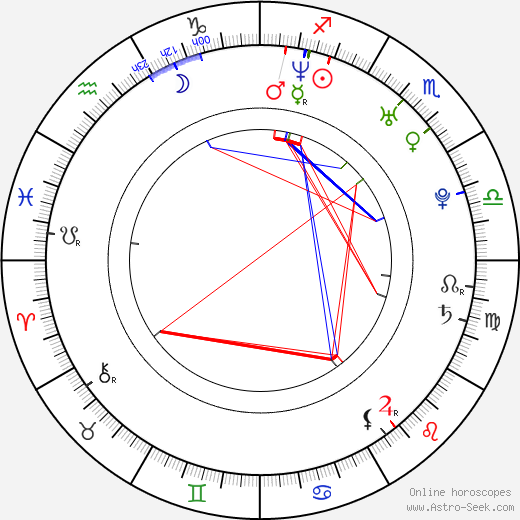 Eva Briegel birth chart, Eva Briegel astro natal horoscope, astrology
