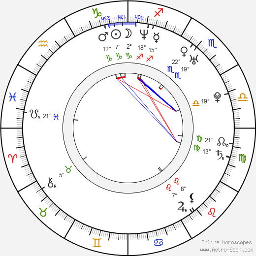 Frank Pacheco birth chart, biography, wikipedia 2019, 2020