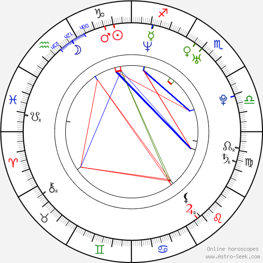 Frasco Mortiz astro natal birth chart, Frasco Mortiz horoscope, astrology
