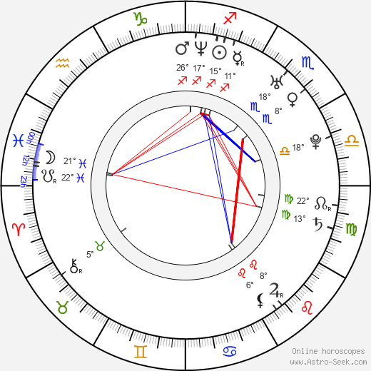 Guido Bruin birth chart, biography, wikipedia 2019, 2020