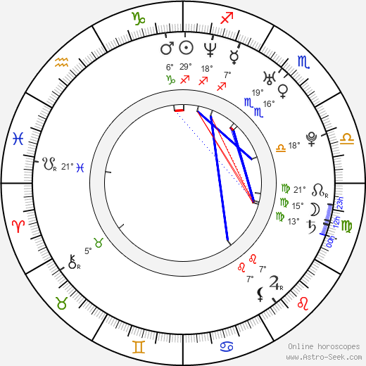 Heath Saraceno birth chart, biography, wikipedia 2019, 2020
