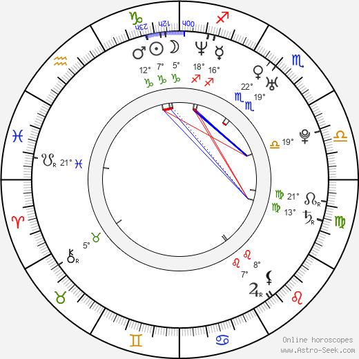 Hiram Martinez birth chart, biography, wikipedia 2019, 2020
