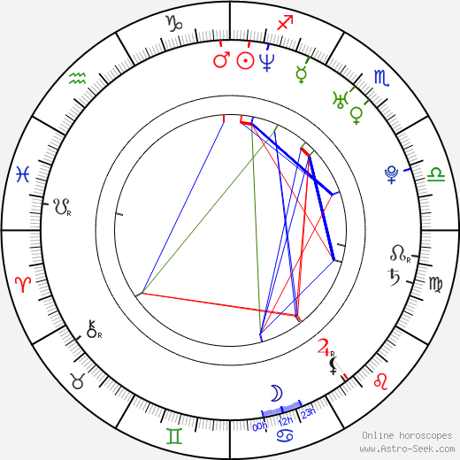 Inês Santos birth chart, Inês Santos astro natal horoscope, astrology