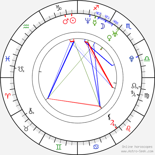 Ján Slezák tema natale, oroscopo, Ján Slezák oroscopi gratuiti, astrologia