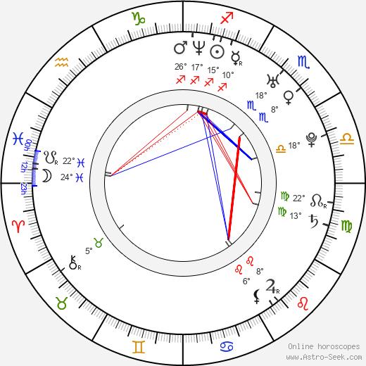 Jeff Nichols birth chart, biography, wikipedia 2019, 2020