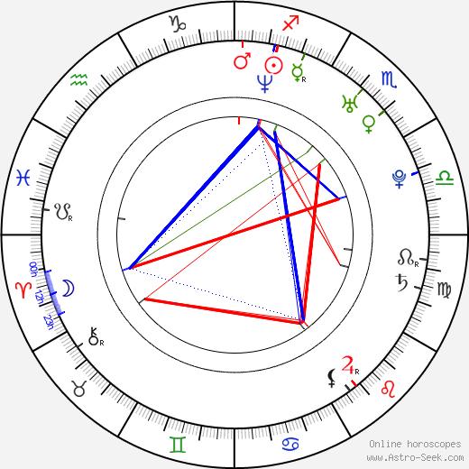 Джесси Меткалф Jesse Metcalfe день рождения гороскоп, Jesse Metcalfe Натальная карта онлайн