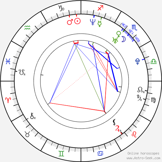 Ji-won Uhm birth chart, Ji-won Uhm astro natal horoscope, astrology