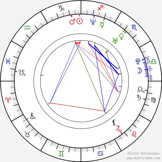 Jodie Marsh birth chart, Jodie Marsh astro natal horoscope, astrology