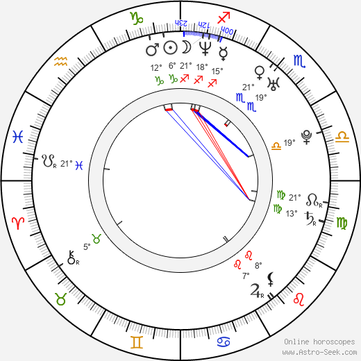 John Legend birth chart, biography, wikipedia 2018, 2019