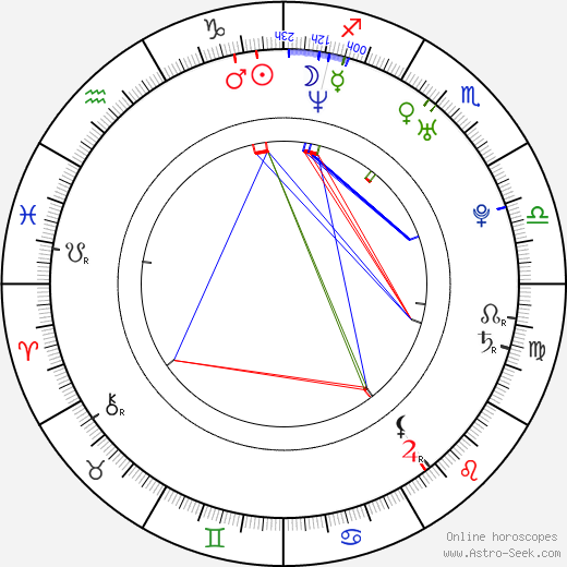 John Legend astro natal birth chart, John Legend horoscope, astrology