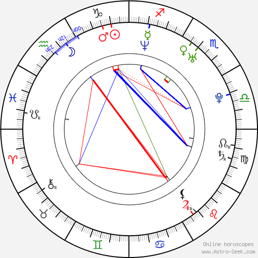 Johnny Sins Astro Natal Birth Chart Horoscope Astrology