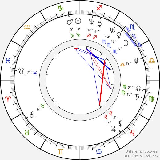Jordan-Patrick Marcantonio birth chart, biography, wikipedia 2019, 2020