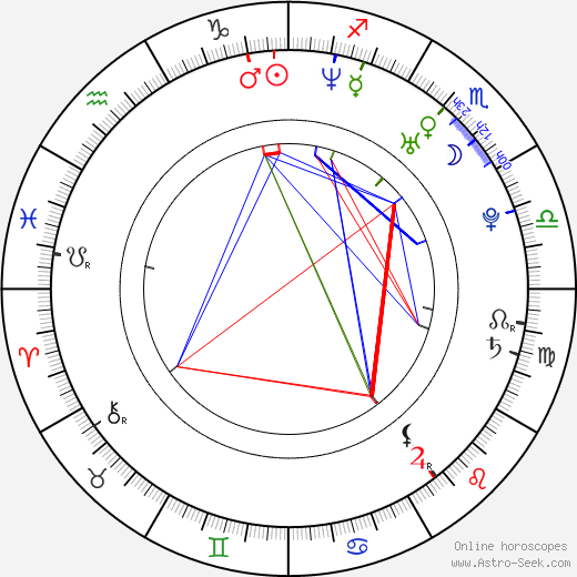 Jordan-Patrick Marcantonio birth chart, Jordan-Patrick Marcantonio astro natal horoscope, astrology