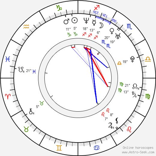 Lisa Jakub birth chart, biography, wikipedia 2020, 2021
