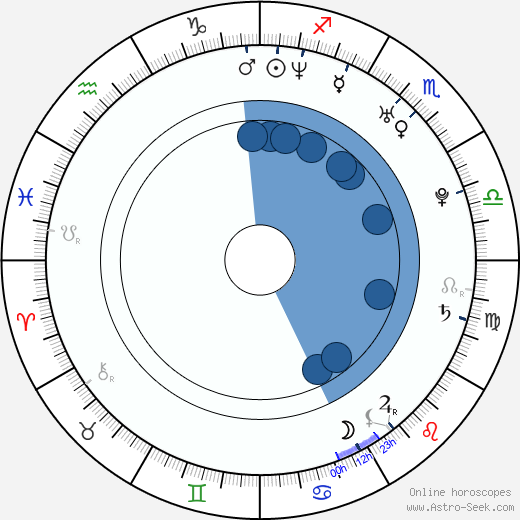 Martin Slavík horoscope, astrology, sign, zodiac, date of birth, instagram