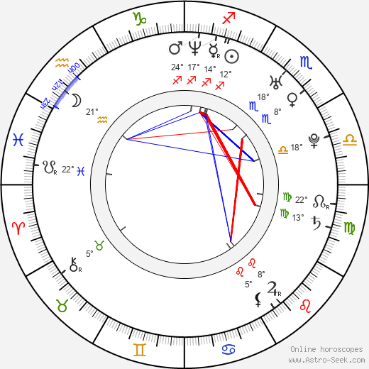 Olli Jokinen birth chart, biography, wikipedia 2019, 2020