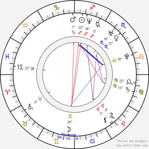Patrick O'Brien Demsey birth chart, biography, wikipedia 2019, 2020