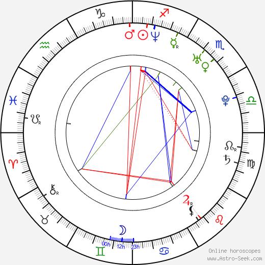Patrick O'Brien Demsey astro natal birth chart, Patrick O'Brien Demsey horoscope, astrology