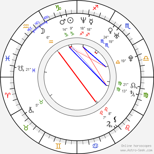 Rock Shaink Jr. birth chart, biography, wikipedia 2019, 2020