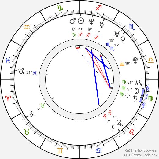 Shaun Morgan birth chart, biography, wikipedia 2020, 2021