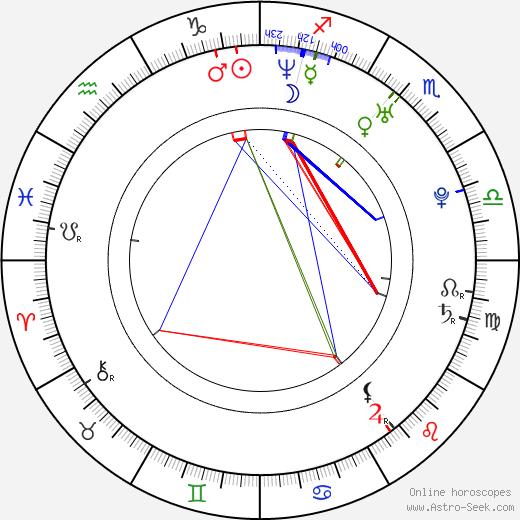 Shaun Robert Smith birth chart, Shaun Robert Smith astro natal horoscope, astrology
