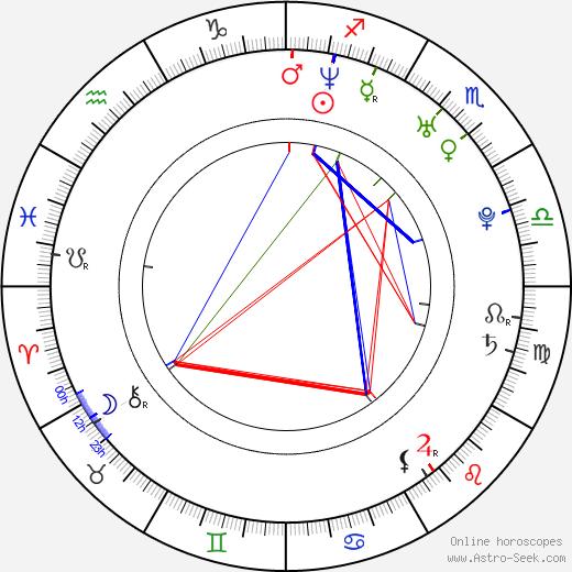 Summer Phoenix birth chart, Summer Phoenix astro natal horoscope, astrology