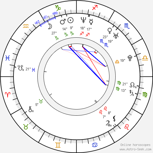Yu-jeong Seo birth chart, biography, wikipedia 2019, 2020