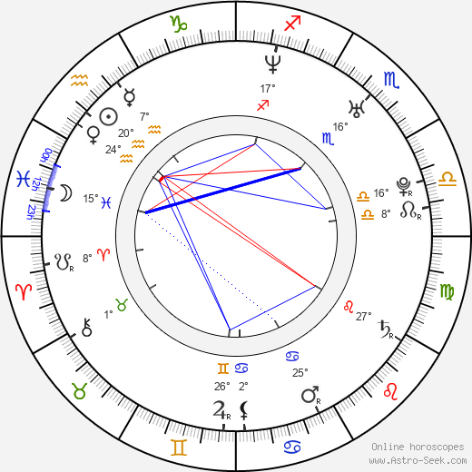 A. J. Buckley birth chart, biography, wikipedia 2020, 2021