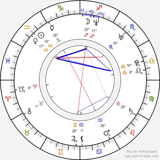 Adrian R'Mante birth chart, biography, wikipedia 2020, 2021