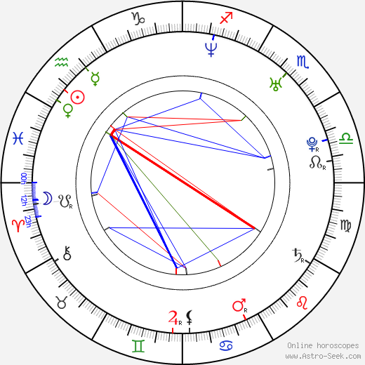 Alexis Porter astro natal birth chart, Alexis Porter horoscope, astrology