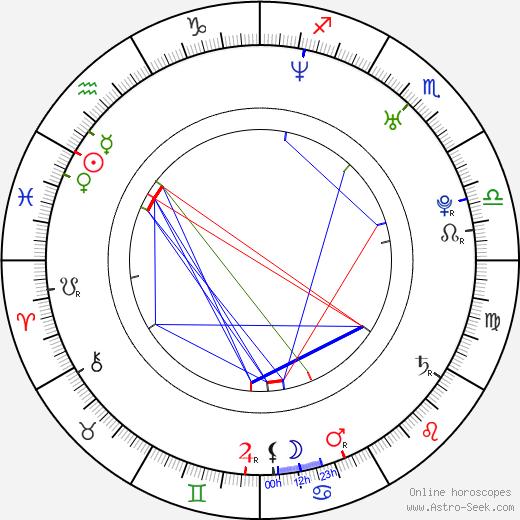 Aliya LeeKong день рождения гороскоп, Aliya LeeKong Натальная карта онлайн