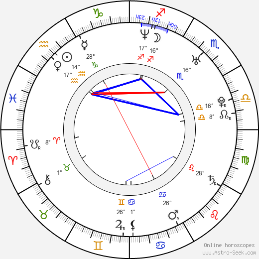 Amal Clooney birth chart, biography, wikipedia 2018, 2019