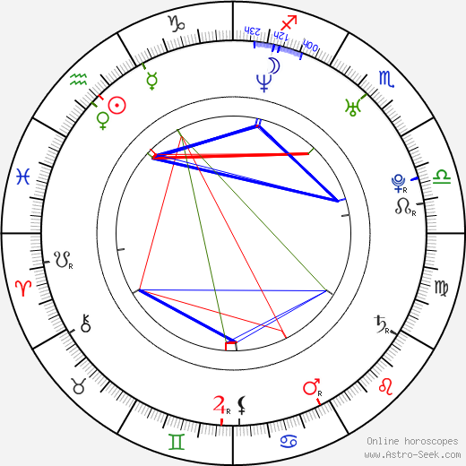 Amal Clooney astro natal birth chart, Amal Clooney horoscope, astrology