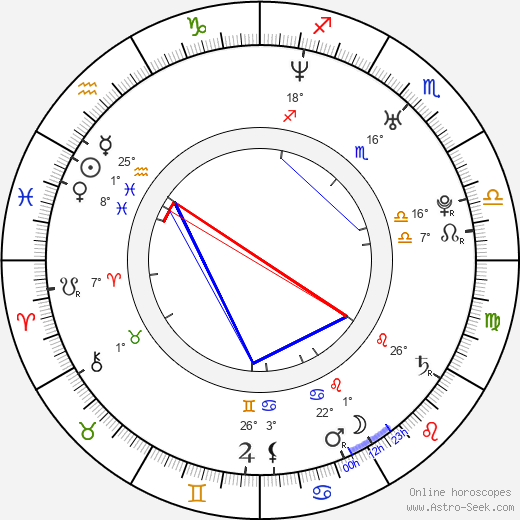 Amal Hijazi birth chart, biography, wikipedia 2020, 2021