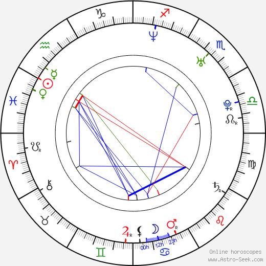 Andrew Dwyer birth chart, Andrew Dwyer astro natal horoscope, astrology