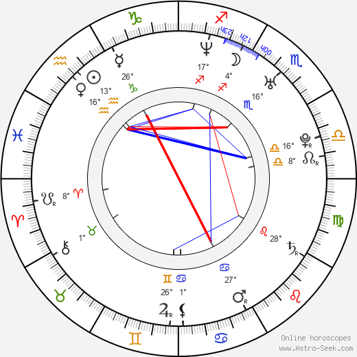 Bárbara Mori birth chart, biography, wikipedia 2017, 2018