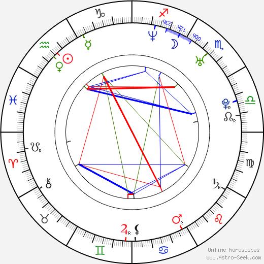 Bárbara Mori birth chart, Bárbara Mori astro natal horoscope, astrology