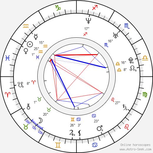 Damon Lipari birth chart, biography, wikipedia 2020, 2021