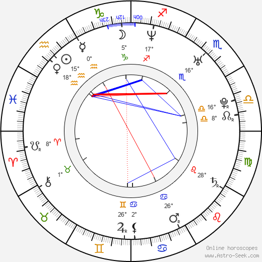 Danna García birth chart, biography, wikipedia 2020, 2021