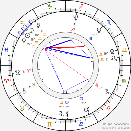David Aebischer birth chart, biography, wikipedia 2018, 2019