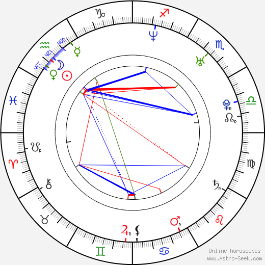 David Aebischer astro natal birth chart, David Aebischer horoscope, astrology