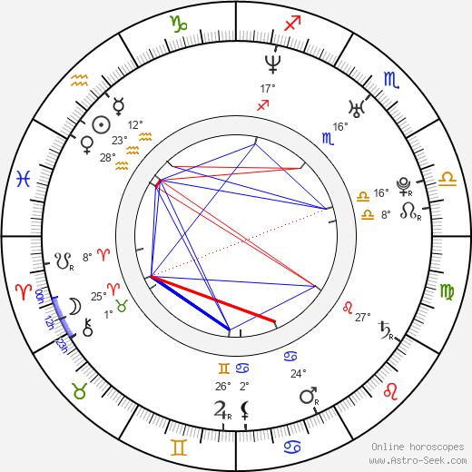 Edsilia Rombley birth chart, biography, wikipedia 2018, 2019
