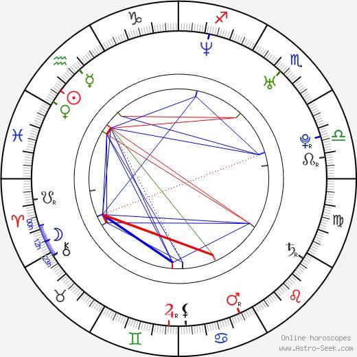 Edsilia Rombley astro natal birth chart, Edsilia Rombley horoscope, astrology