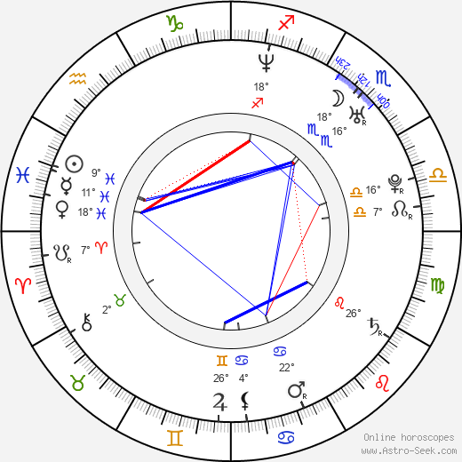 Geoffrey Arend birth chart, biography, wikipedia 2017, 2018