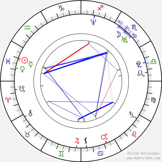 Geoffrey Arend astro natal birth chart, Geoffrey Arend horoscope, astrology