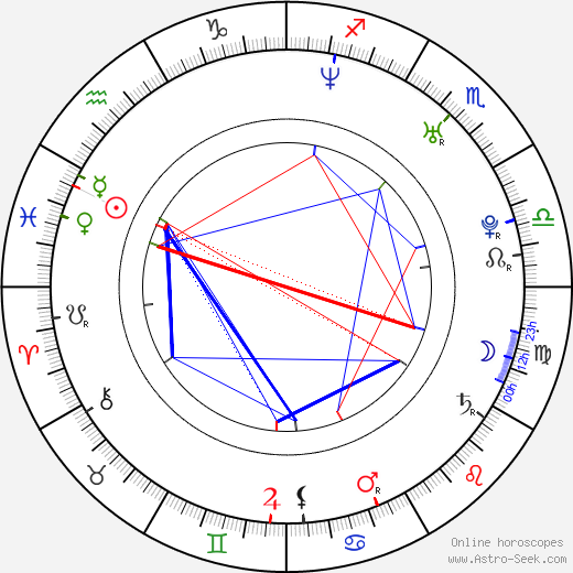 Grasie Mercedes birth chart, Grasie Mercedes astro natal horoscope, astrology