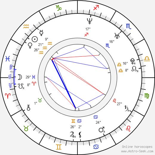 Henri Castelli birth chart, biography, wikipedia 2019, 2020